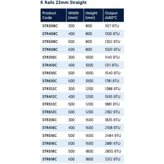 Kartell K Rails 22mm Straight (Multiple Sizes)