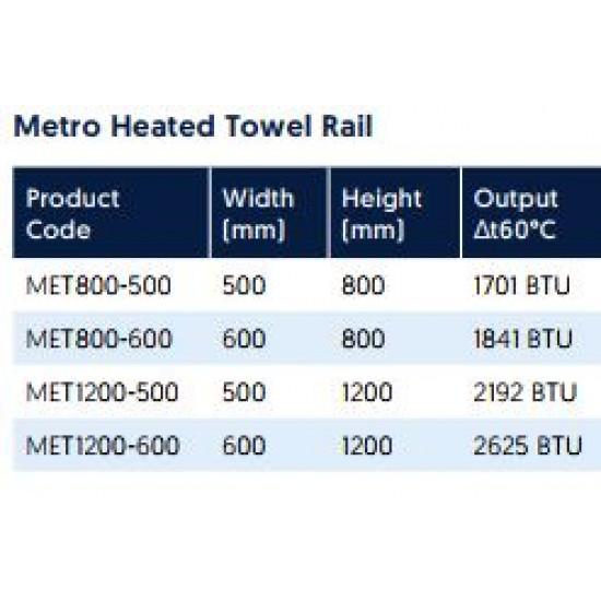 Kartell Metro Designer Rail (Multiple Sizes)