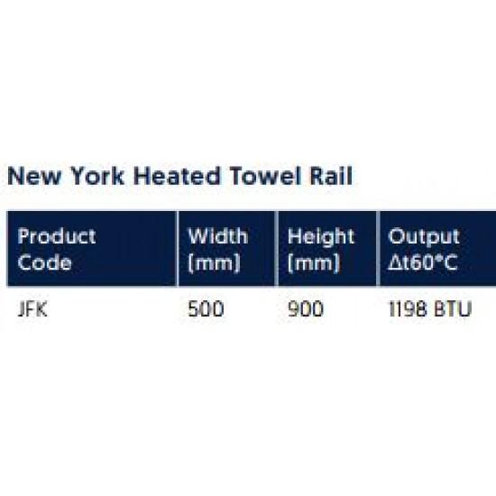 Kartell New York Designer Rail (Multiple Sizes)