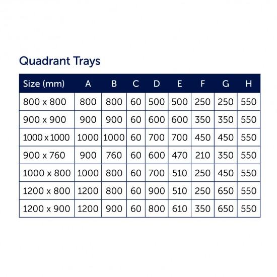 Kartell KT53 Quadrant Shower Trays (Multiple Sizes)
